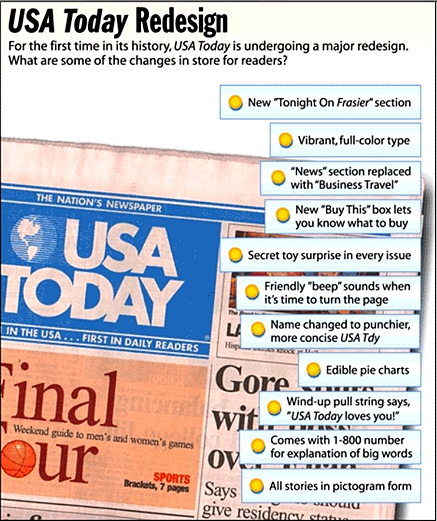 The onion usa today spoof